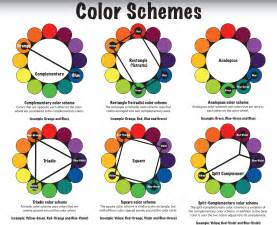 color schemes on the color wheel color