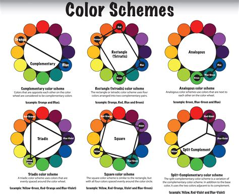 Different Color Schemes | 4 crucial tips to improve your colour graphic tide blog