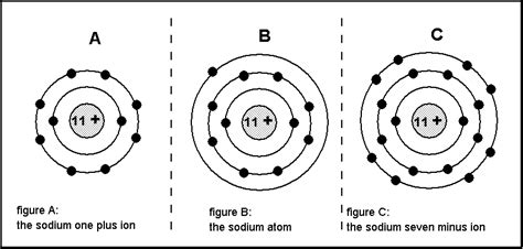 sodium fluoride diagram trainee science teachers conceptions of chemical stability