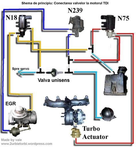 2000 vw beetle 2 0 engine diagram 2000 free engine image