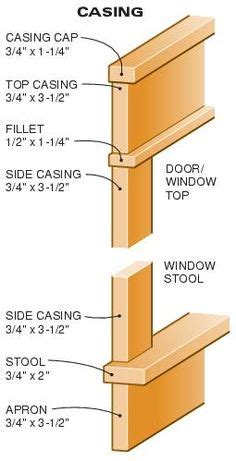 craftsman style trim details 1000 images about dream home on pinterest southern