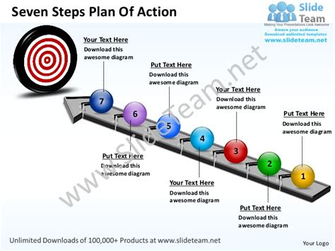 business power point templates seven steps plan of action