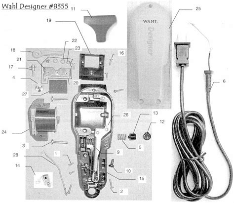 wahl clipper parts diagram ivory s table of content page
