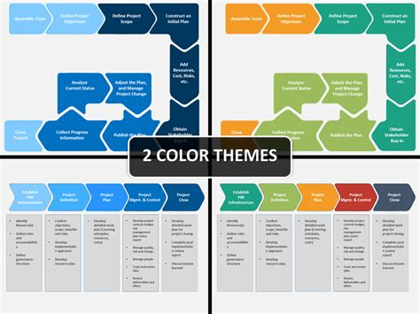 Basic Project Management Process Powerpoint Template Sketchbubble Project Management Procedure Template