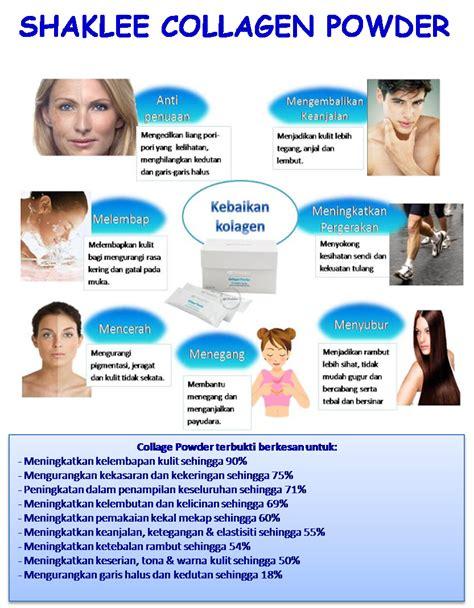Collagen Shaklee Powder s story shaklee collagen powder