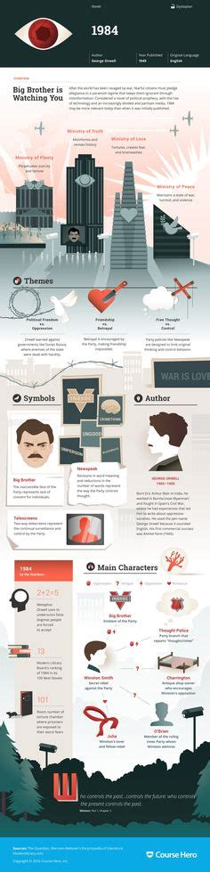 themes 1984 sparknotes 1000 images about george orwell on pinterest george