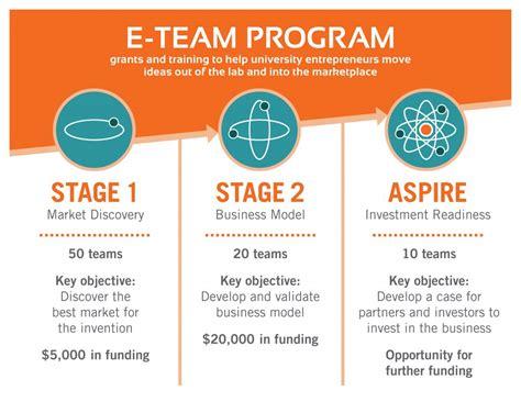 e team program application deadline scripps institution
