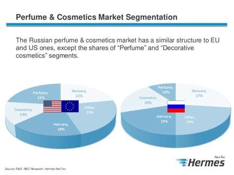 Hermes 5in1 638 5 russia s cosmetics perfume market 2015 offline