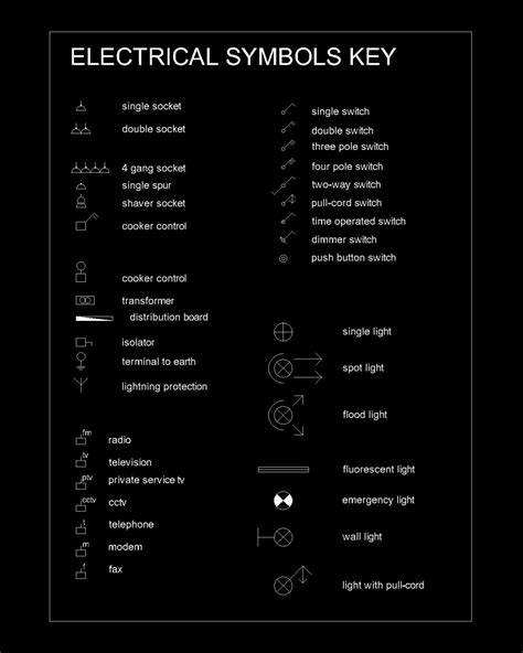 domestic electrical diagram symbols electricians forum