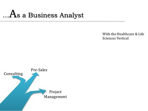 Business Analyst Mba Programs by Visual Resume Mba It Business Analyst