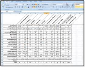 side by side comparison template excel excel spreadsheets help exle rating comparison