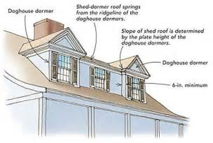 Gable Dormer Plans Shed Dormers On Houses With Doghouse Dormers H