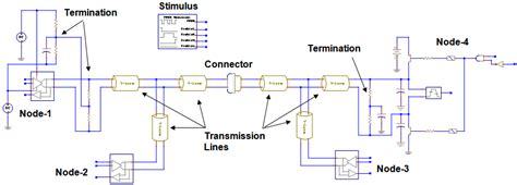 pcb layout guidelines can bus systemvision can si mentor graphics