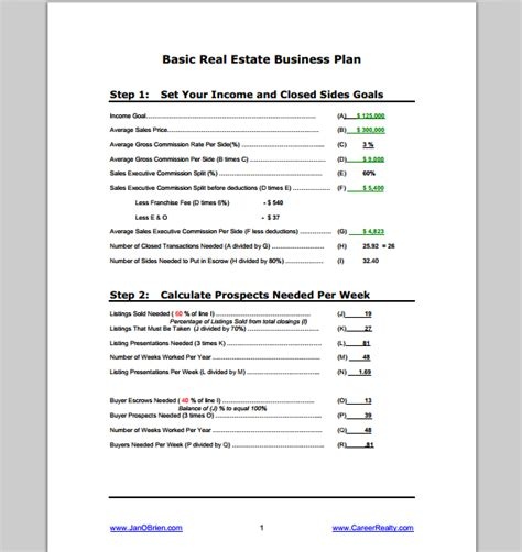 sle business plans templates 28 images real estate