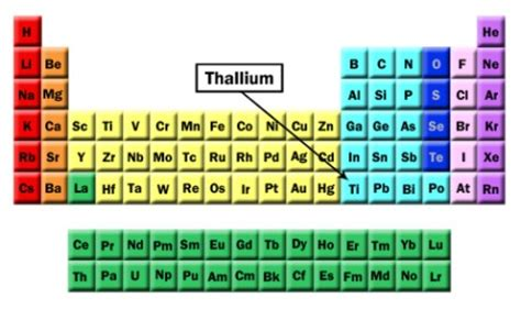 Tl Periodic Table by 10 Interesting Facts About Thallium In Fact Collaborative