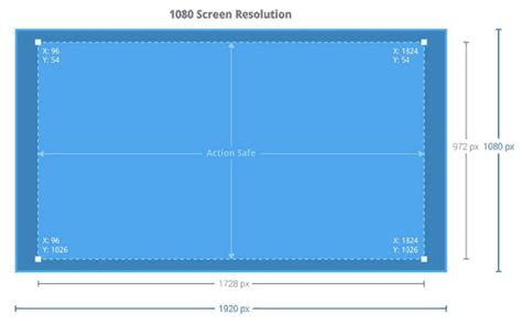 android get screen size how to change android screen resolution density size naldotech