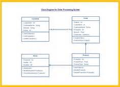 bloodstain pattern exles component diagram for online shopping system uml