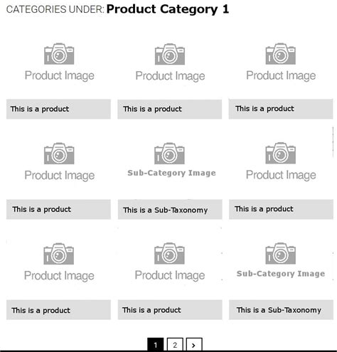 php wordpress taxonomy template print mixed posts and