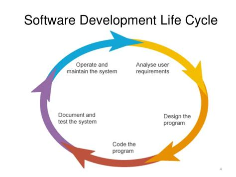application design life cycle ppt design patterns in the android framework powerpoint