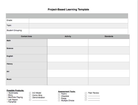 project based learning template curriculum resources