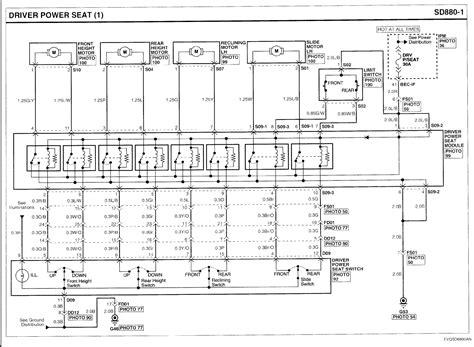 2005 kia sorento alarm wiring diagram 28 images 2002