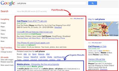 best adwords caign the keyword the top 20 most expensive keyword