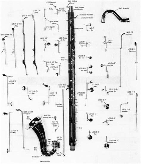 diagram of clarinet diagram of a clarinet cd drucker plays brahms kepp calm