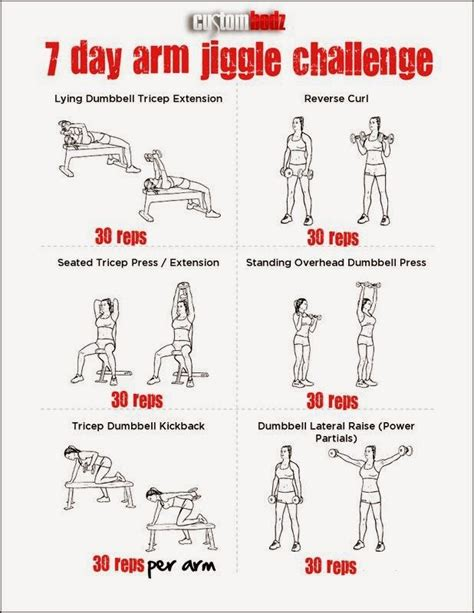 25 best ideas about arm exercises on arm