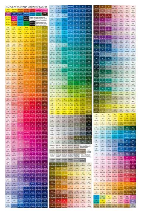 pantone color test pantone cmyk almadi