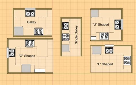 floor plans for kitchens detailed all type kitchen floor plans review small design ideas