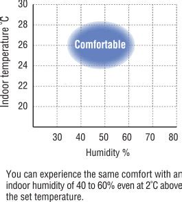 a comfortable indoor temperature comfortable inside temperature 28 images practical