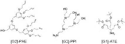 Mba Molecular Weight by Report Synthesis Of Nanoparticle Cored Dendrimers With
