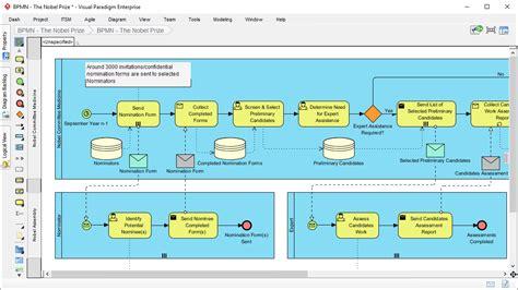 bpmn modeling software