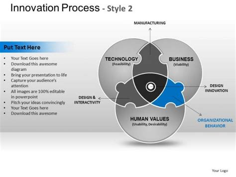 innovative templates for powerpoint innovation ppt presentation powerpoint slides process