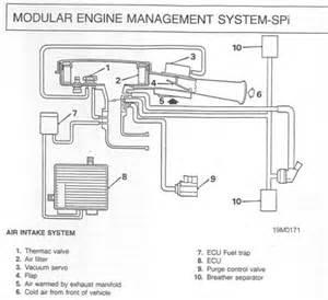 vacuum pipe spi injection mini specific spi mpi the mini forum