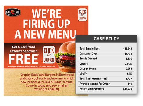 Backyard Burger Free Coupon Backyard Burger Senior Discount 28 Images Extended