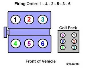 2002 Ford Taurus Firing Order Firing Order Of A 1997 Ford Taurus Html Autos Post