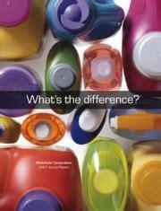 multi color corp annualreports