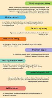 Type Of Research Paper Essay Topics Successful Strategies For Picking A Topic