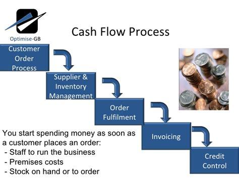 exle of cash flow management cash flow management