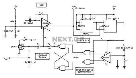 pll circuit rf circuits next gr