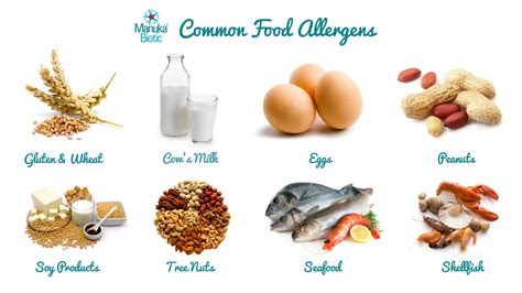 common food allergies is there a connection between itchy skin and food manuka biotic