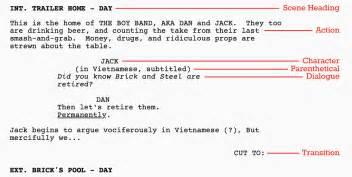 screenwriting basics slugline simply screenwriting
