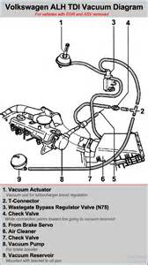 volkswagen tdi alh vacuum diagrams stock modified tdiclub forums