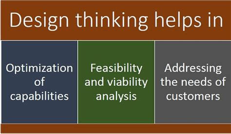 design thinking hawaii ड ज इन थ क ग पर भ ष
