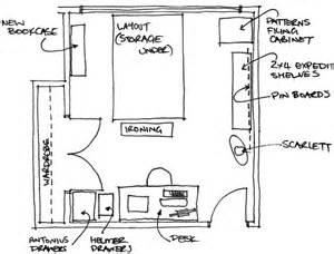 Bmvk christmas in july sale sewing room planning