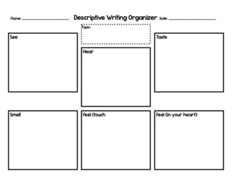 descriptive writing organizer 5 senses by perfectly
