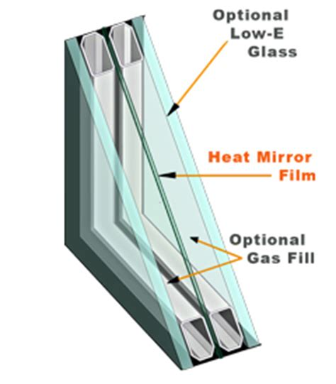 French Door Awning - heat mirror glass fibertec fiberglass windows amp doors energy efficient fiberglass windows