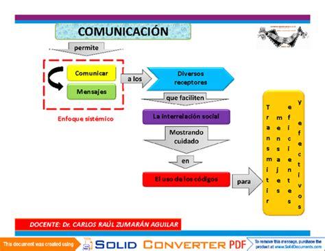 rutas de aprendizaje comunicacion 2016 rutas del aprendizaje 2013 monografias com
