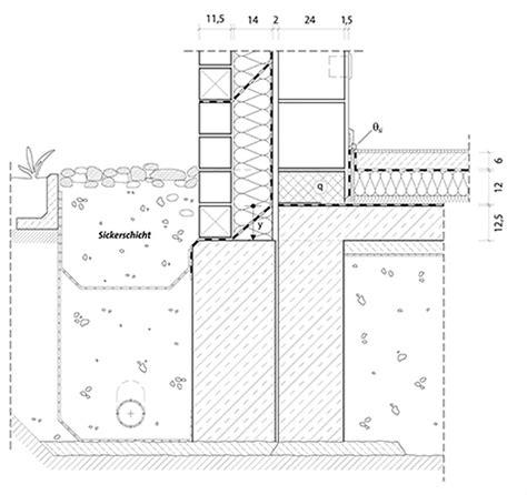 sockel zweischaliges mauerwerk 7 5 1 sanierung bestehender putzfassaden